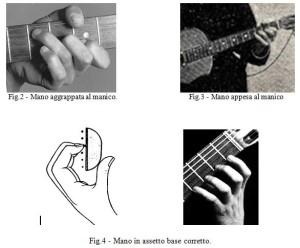Fig -Mano aggrappata al manico - Mano appesa al manico - Mano corretta