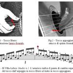 Mauro Storti - Fig.3 - H.Villa -Lobos - Studio n.1. L'asterisco indica il punto di cambio repentino
