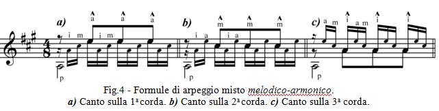 Fig.4 - Formule di arpeggio misto melodico-armonico