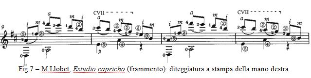 Fig.7 – M.Llobet, Estudio capricho - diteggiatura   a stampa della mano destra