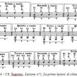 Fig.4 – J.S. Sagreras, Lezione n°1, Le prime lezioni di chitarra