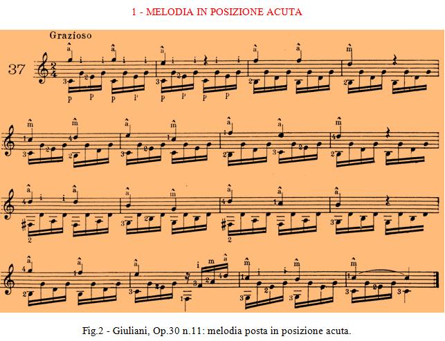 Giuliani Op.30 n.11 -  melodia posta in posizione acuta. Mauro Storti - Masteringthestrings