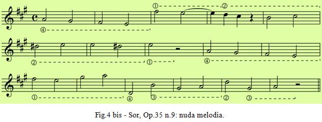 Sor Op.35 n 9 - nuda melodia.