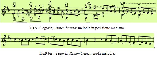 Segovia Remembranza - melodia in posizione mediana.