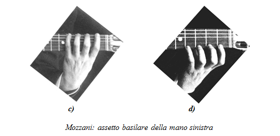 Mauro Storti - Mozzani - assetto basilare della mano sinistra