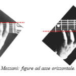 Mozzani - figure ad asse orizzontale.