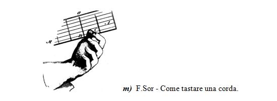 F.Sor - Come tastare una corda.