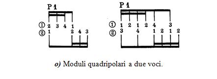 Mauro Storti - Moduli quadripolari a due voci.
