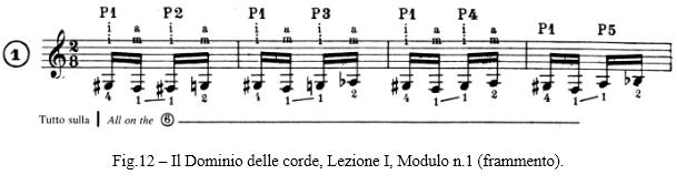 Fig.12 – Il Dominio delle corde, Lezione I, Modulo n.1 (frammento).