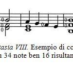 Fig.1 - L.Milan - Fantasia VIII. Esempio di contrappunto melodico