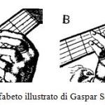 Fig.1 – alfabeto illustrato di Gaspar Sanz 1697