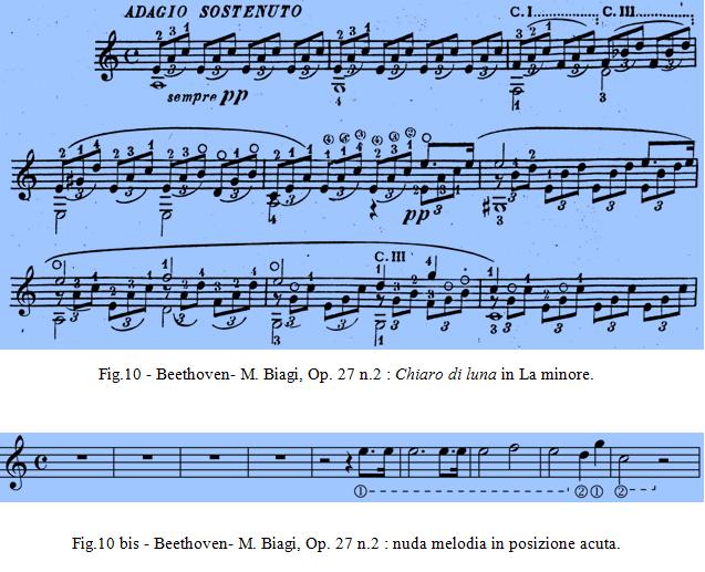Beethoven- M. Biagi Op. 27 n.2 - Chiaro di luna in La minore