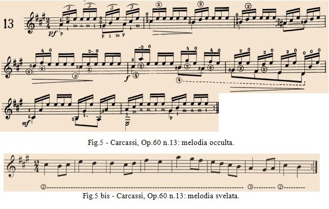 Carcassi Op.60 n.13 - melodia svelata.