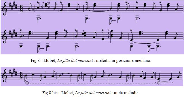 Llobet La filla del marxant - melodia in posizione mediana