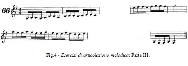 Fig 4 - Esercizi di articolazione melodica - Mauro Storti