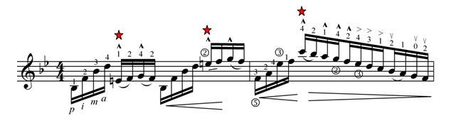 Fig. 5 - M.Castelnuovo-Tedesco: Capriccio diabolico. Gli asterischi indicano i punti  di passaggio repentino dall'arpeggio in tocco libero alla scala in tocco appoggiato