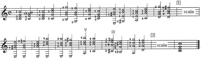 Fig.8 – Frase sulla quale va praticata ciascuna delle 136 formule di arpeggio.