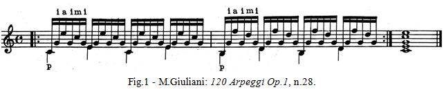 Fig.1 - M. Giuliani - 120 arpeggi Op.1, n.28