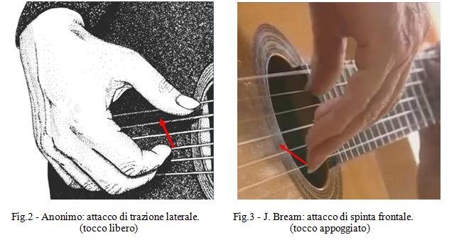 Fig.2-3 - J.Bream - attacco di spinta frontale (tocco appoggiato)