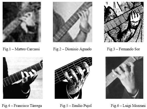 Fig 1-6 - Chitarra Classica, Impostazione della mano sinistra