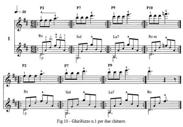 Fig.10 - Ghiribizzo n.1 per due chitarre.