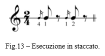 Fig.13 – Esecuzione in staccato